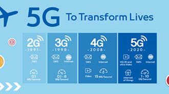 购机小科普: 5G时代将至NSA手机能用多久?